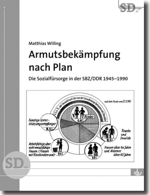 Armutsbekämpfung nach Plan cover